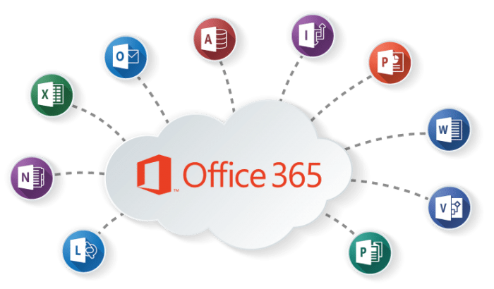 Soluções Office 365 - Skills IT Palmas Tocantins
